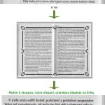 Ruční ořezání PDF